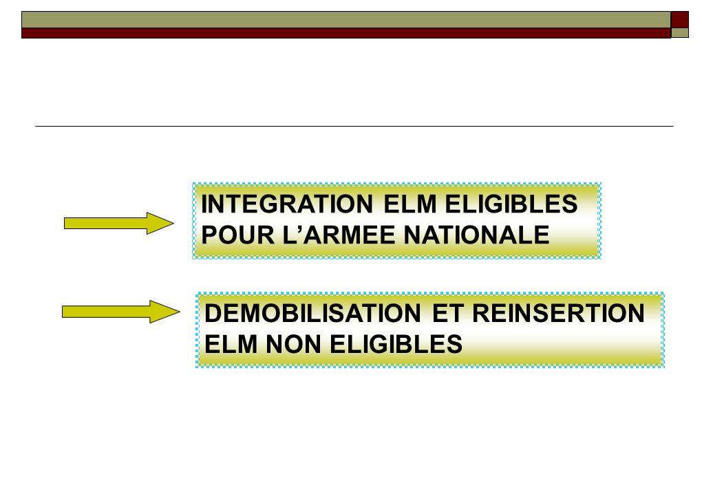 INTEGRATION ELM ELIGIBLES POUR L'ARMEE NATIONALE