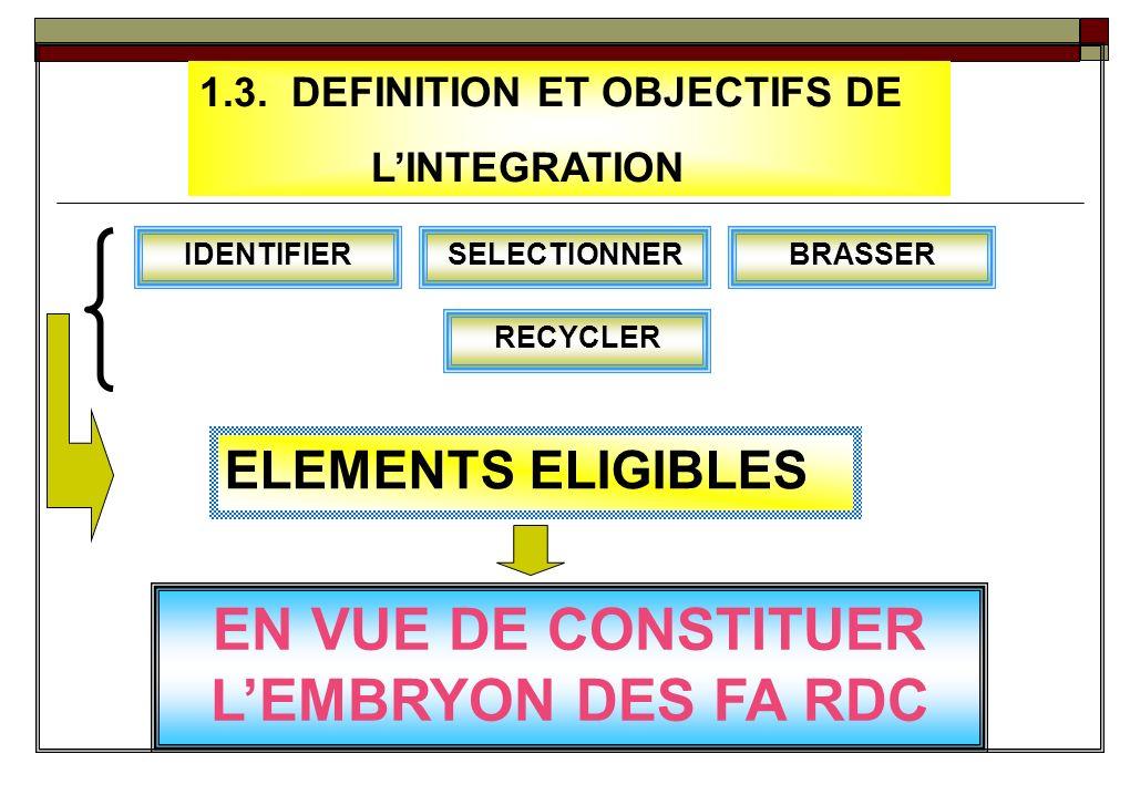 EN VUE DE CONSTITUER L'EMBRYON DES FA RDC