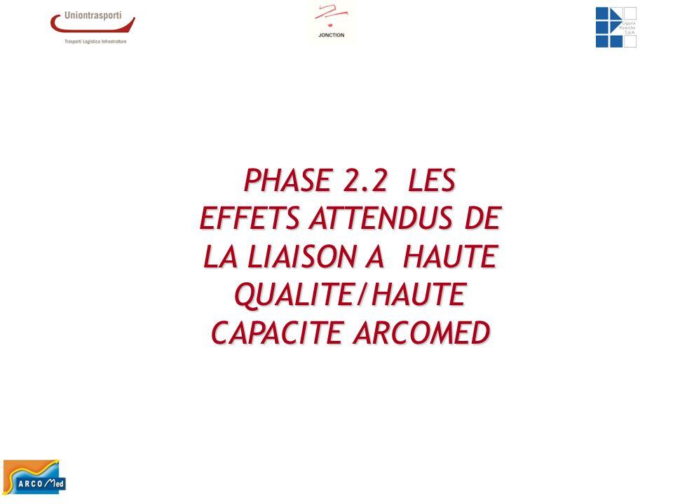 PHASE 2.2 LES EFFETS ATTENDUS DE LA LIAISON A HAUTE QUALITE/HAUTE CAPACITE ARCOMED