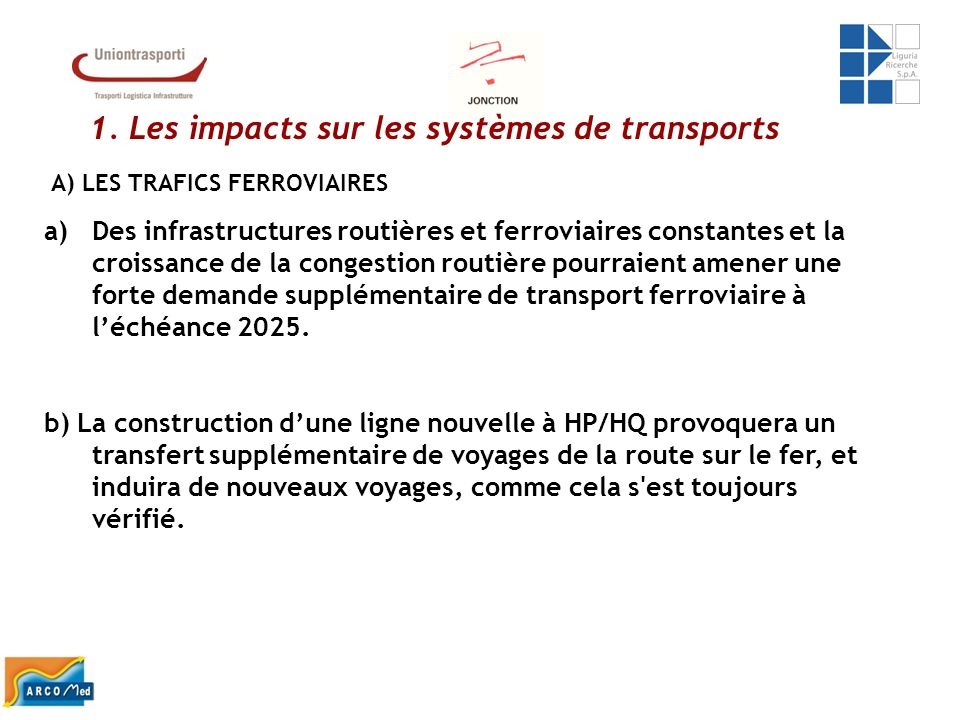 1. Les impacts sur les systèmes de transports