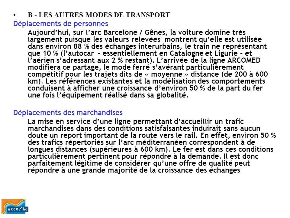 B - LES AUTRES MODES DE TRANSPORT