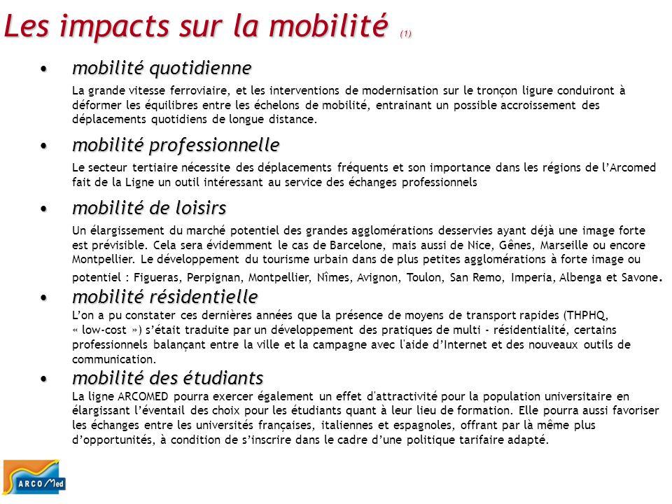 Les impacts sur la mobilité (1)