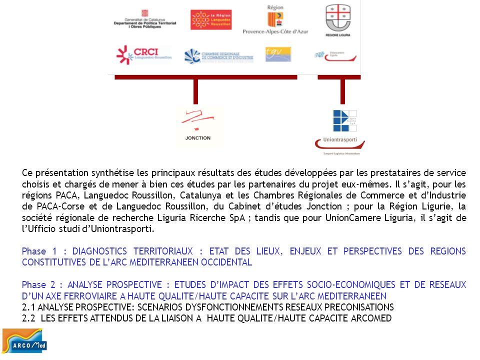Ce présentation synthétise les principaux résultats des études développées par les prestataires de service choisis et chargés de mener à bien ces études par les partenaires du projet eux-mêmes. Il s'agit, pour les régions PACA, Languedoc Roussillon, Catalunya et les Chambres Régionales de Commerce et d'Industrie de PACA-Corse et de Languedoc Roussillon, du Cabinet d'études Jonction ; pour la Région Ligurie, la société régionale de recherche Liguria Ricerche SpA ; tandis que pour UnionCamere Liguria, il s'agit de l'Ufficio studi d'Uniontrasporti.