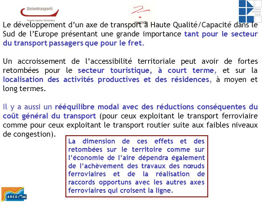 Le développement d'un axe de transport à Haute Qualité/Capacité dans le Sud de l'Europe présentant une grande importance tant pour le secteur du transport passagers que pour le fret.