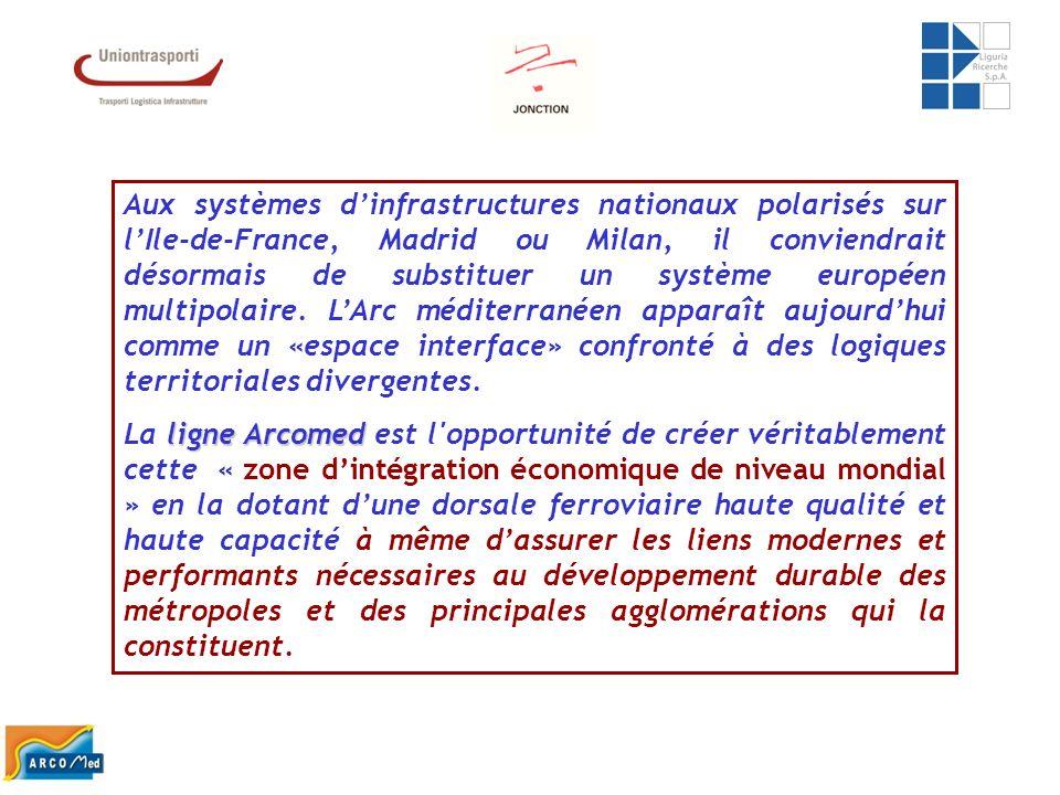 Aux systèmes d'infrastructures nationaux polarisés sur l'Ile-de-France, Madrid ou Milan, il conviendrait désormais de substituer un système européen multipolaire. L'Arc méditerranéen apparaît aujourd'hui comme un «espace interface» confronté à des logiques territoriales divergentes.