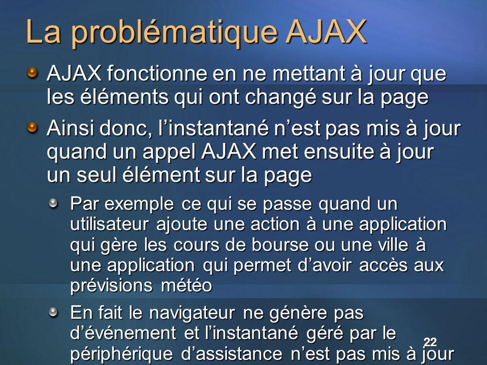 La problématique AJAX AJAX fonctionne en ne mettant à jour que les éléments qui ont changé sur la page.