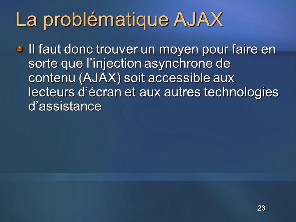 La problématique AJAX
