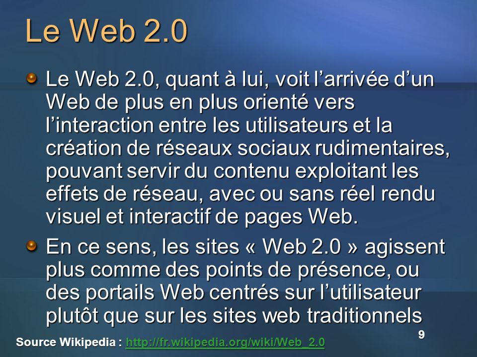 Source Wikipedia : http://fr.wikipedia.org/wiki/Web_2.0