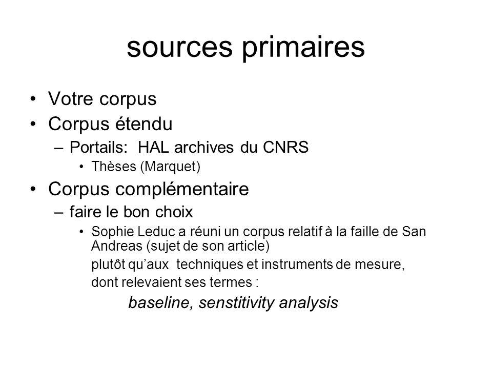 sources primaires Votre corpus Corpus étendu Corpus complémentaire