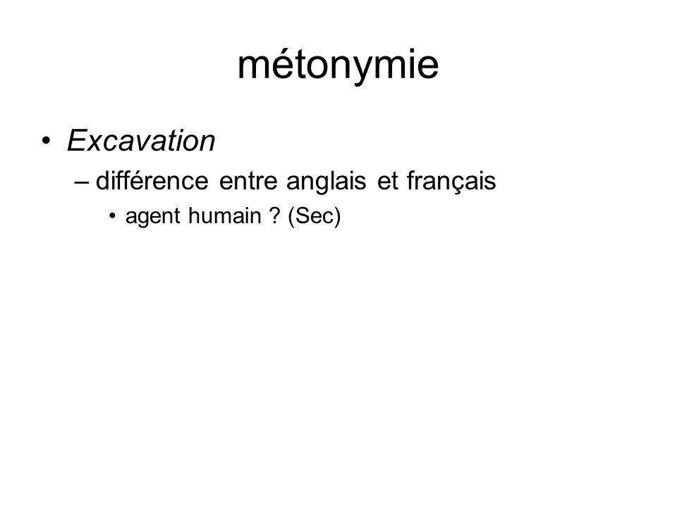 métonymie Excavation différence entre anglais et français