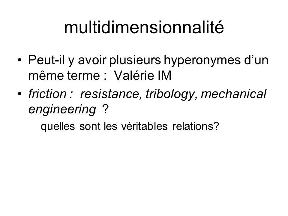 multidimensionnalité