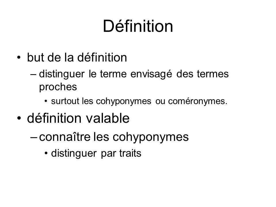 Définition définition valable but de la définition
