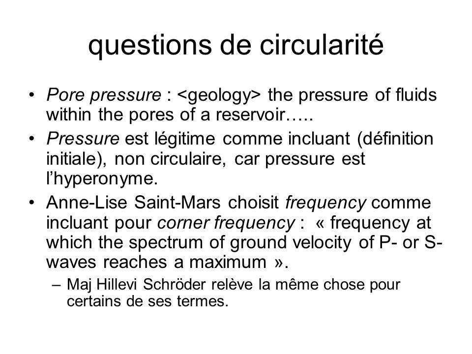 questions de circularité