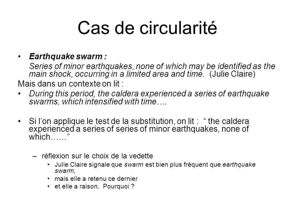Cas de circularité Earthquake swarm :