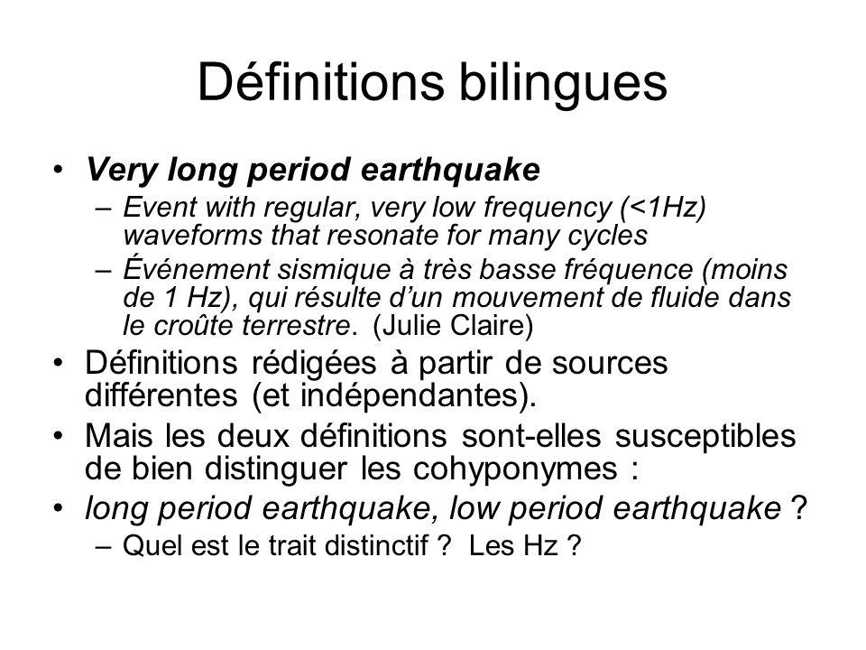 Définitions bilingues