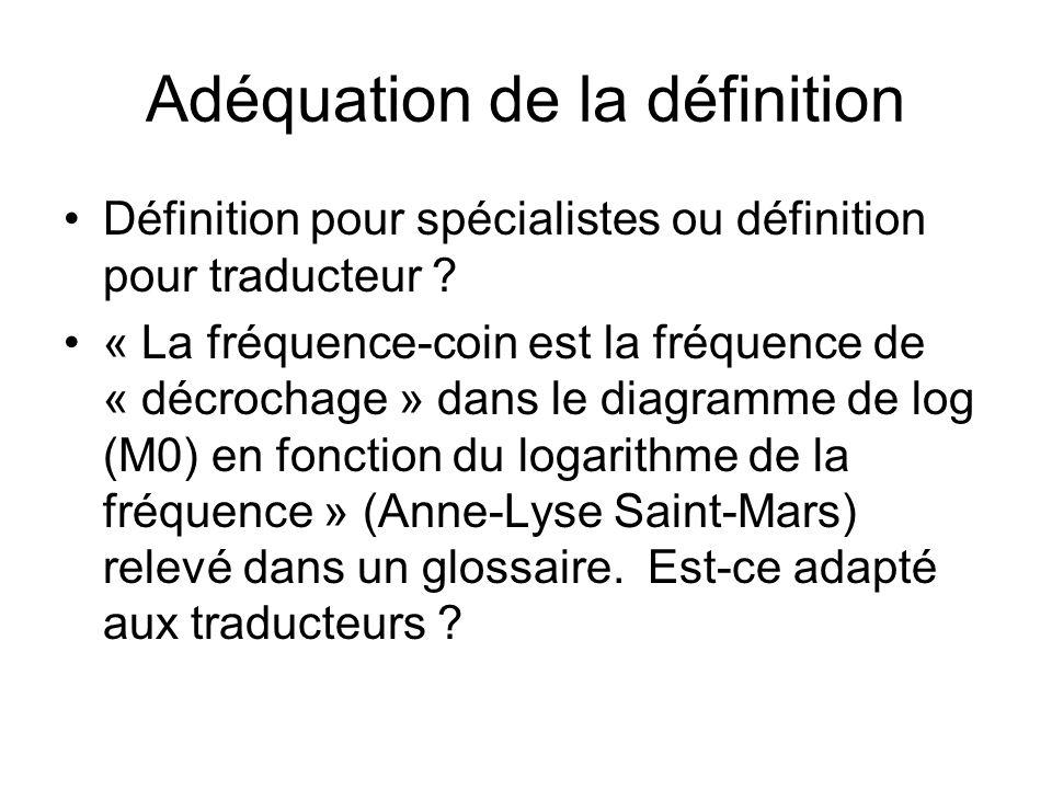 Adéquation de la définition