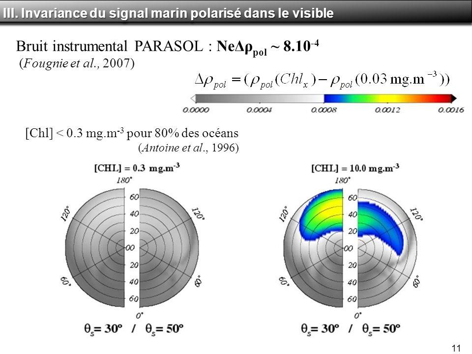 Bruit instrumental PARASOL : NeΔρpol ~ 8.10-4