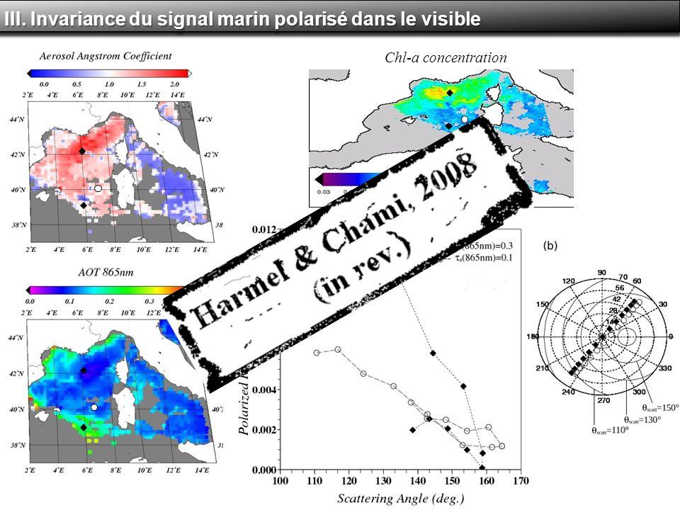 III. Invariance du signal marin polarisé dans le visible