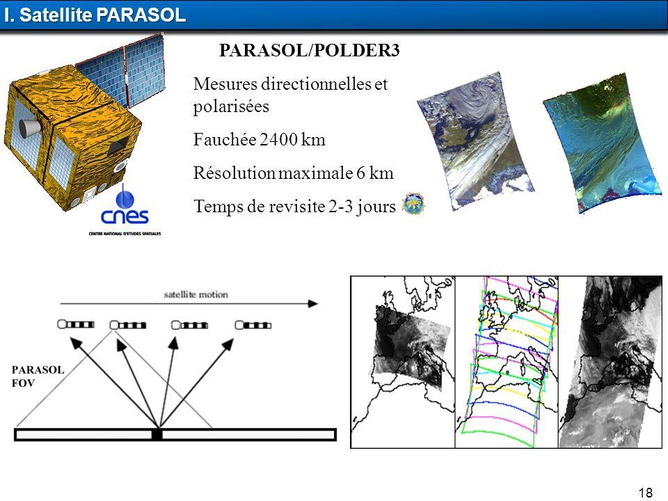 I. Satellite PARASOL PARASOL/POLDER3. Mesures directionnelles et polarisées. Fauchée 2400 km. Résolution maximale 6 km.