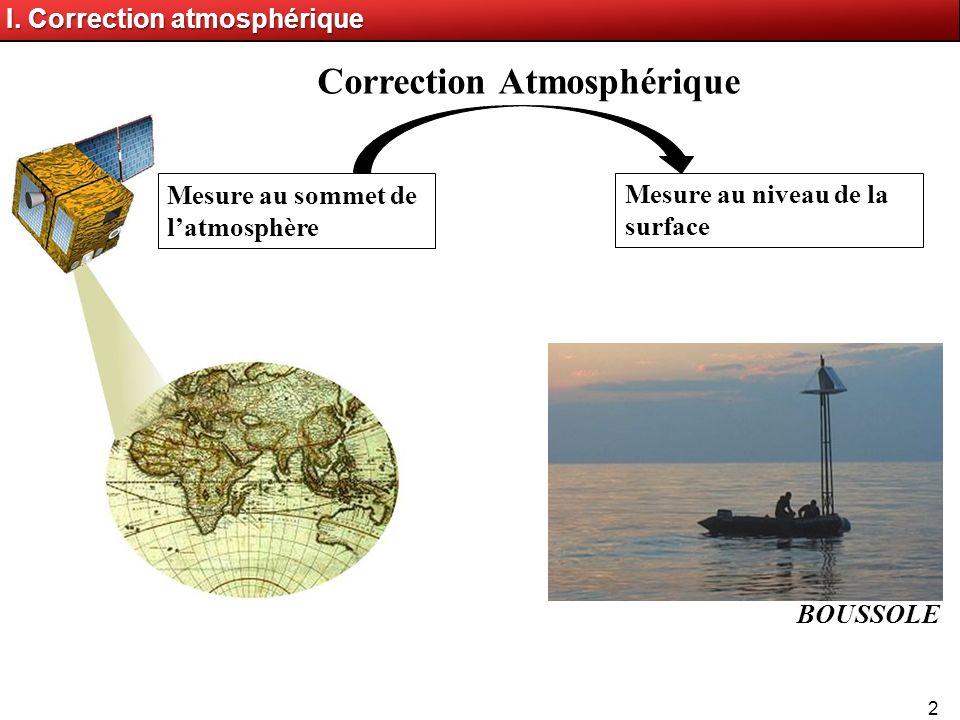 Correction Atmosphérique