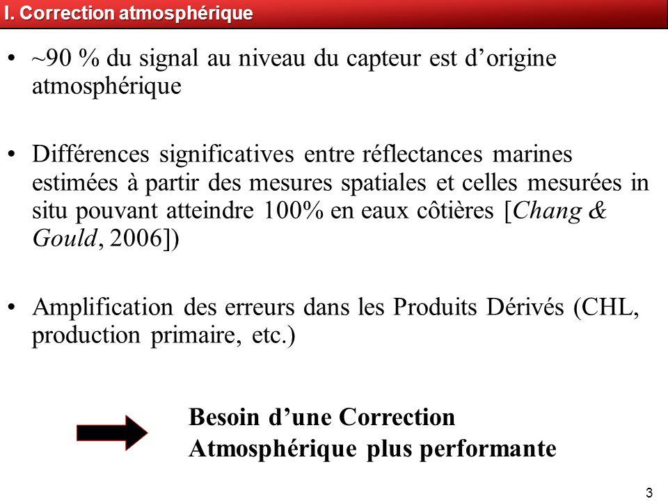 ~90 % du signal au niveau du capteur est d'origine atmosphérique