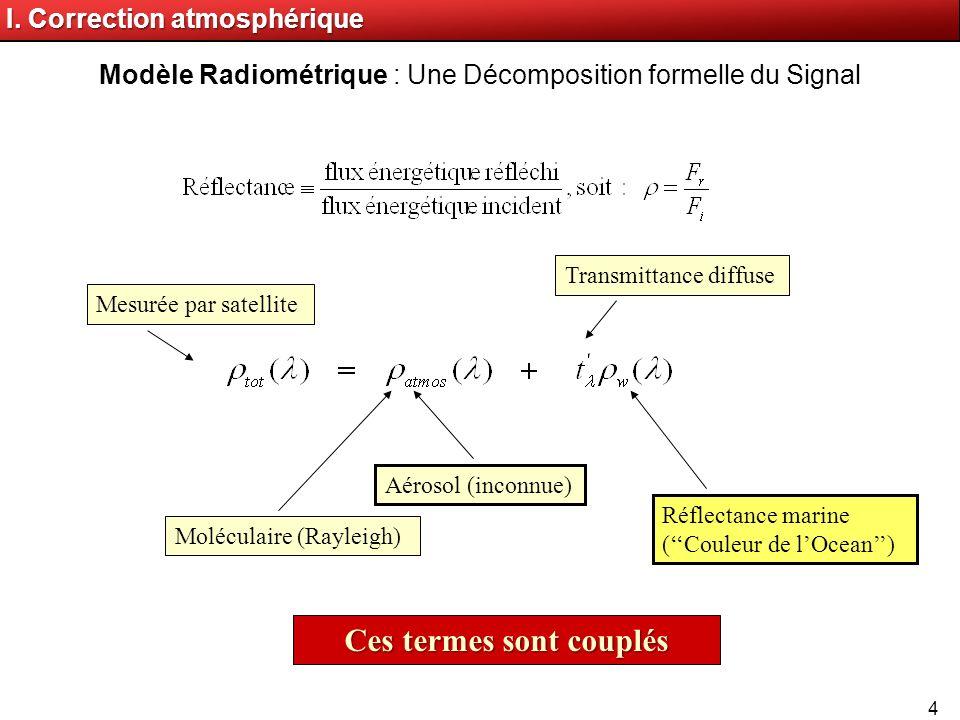 Modèle Radiométrique : Une Décomposition formelle du Signal
