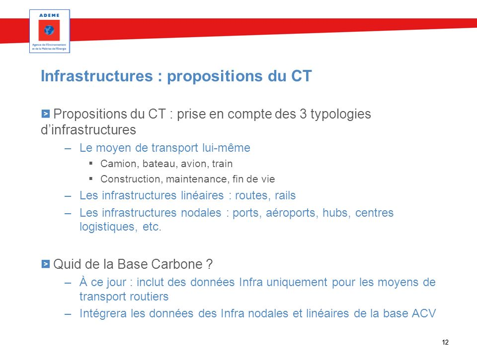 Infrastructures : propositions du CT