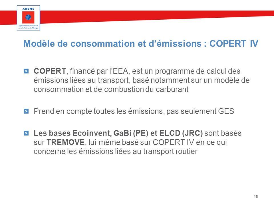 Modèle de consommation et d'émissions : COPERT IV