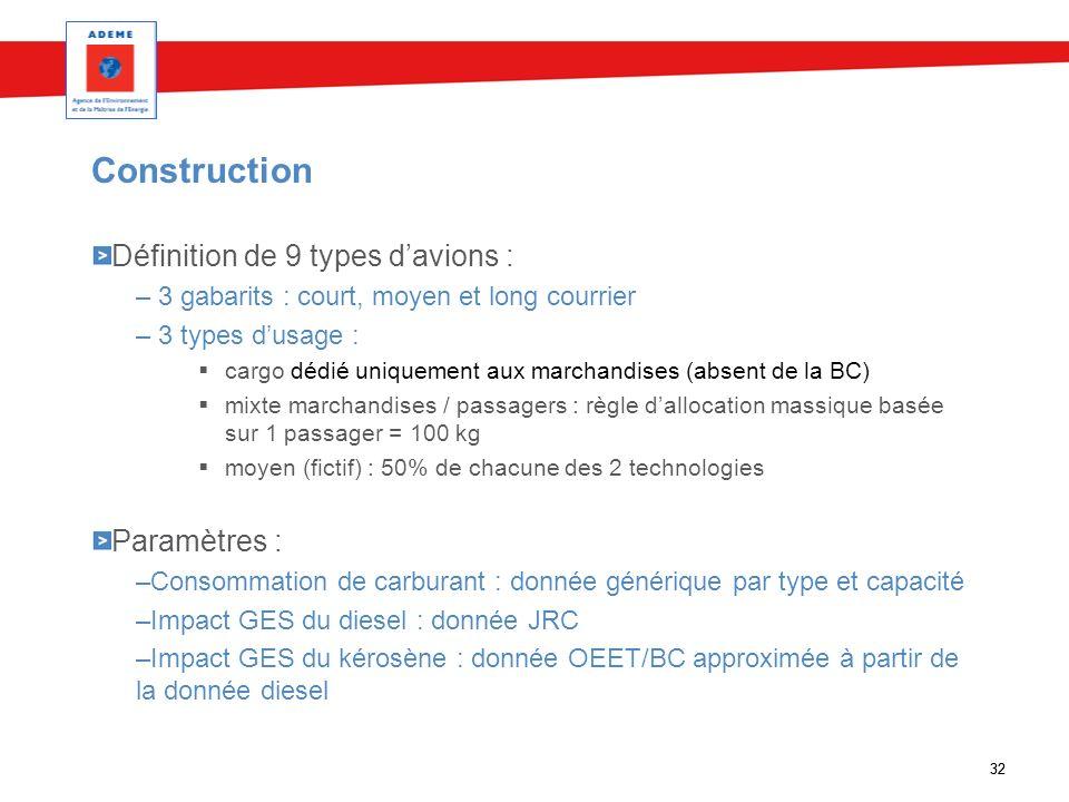 Construction Définition de 9 types d'avions : Paramètres :
