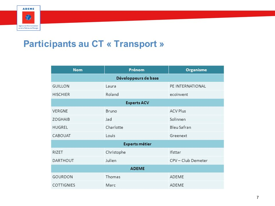 Participants au CT « Transport »
