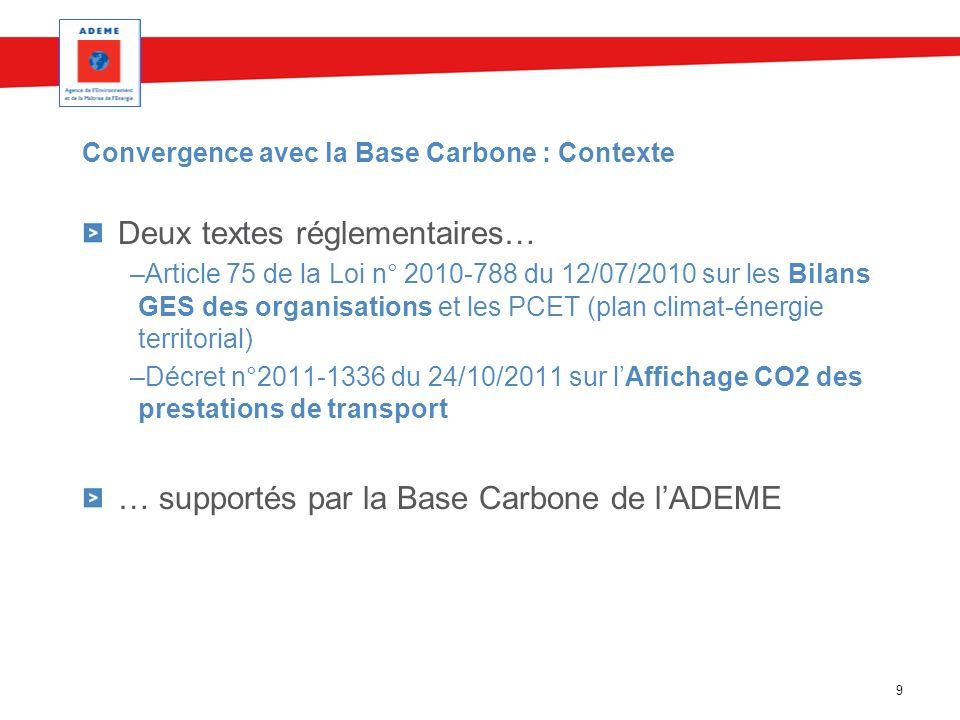 Convergence avec la Base Carbone : Contexte