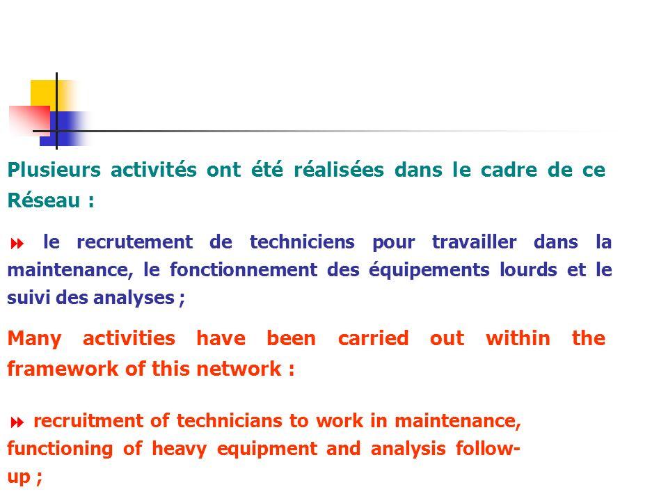 Plusieurs activités ont été réalisées dans le cadre de ce Réseau :