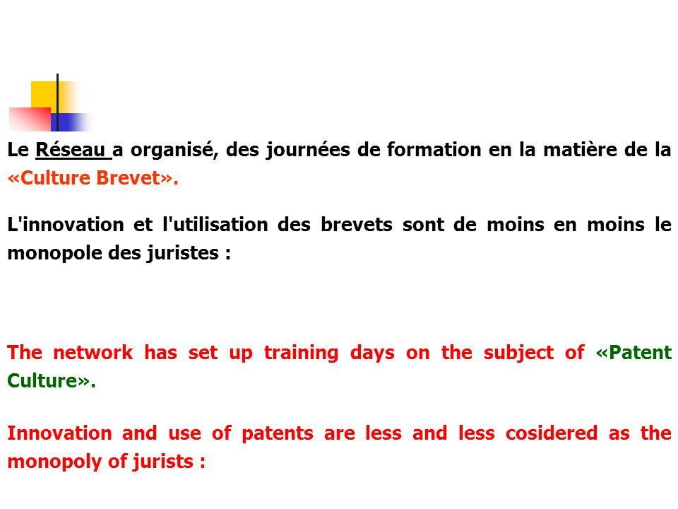 Le Réseau a organisé, des journées de formation en la matière de la «Culture Brevet».