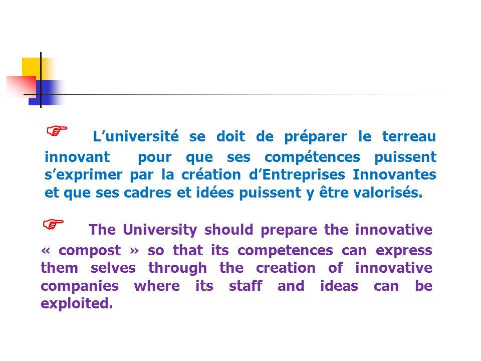  L'université se doit de préparer le terreau innovant pour que ses compétences puissent s'exprimer par la création d'Entreprises Innovantes et que ses cadres et idées puissent y être valorisés.