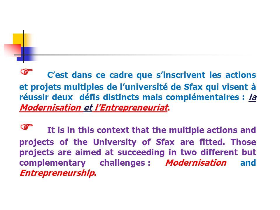  C'est dans ce cadre que s'inscrivent les actions et projets multiples de l'université de Sfax qui visent à réussir deux défis distincts mais complémentaires : la Modernisation et l'Entrepreneuriat.