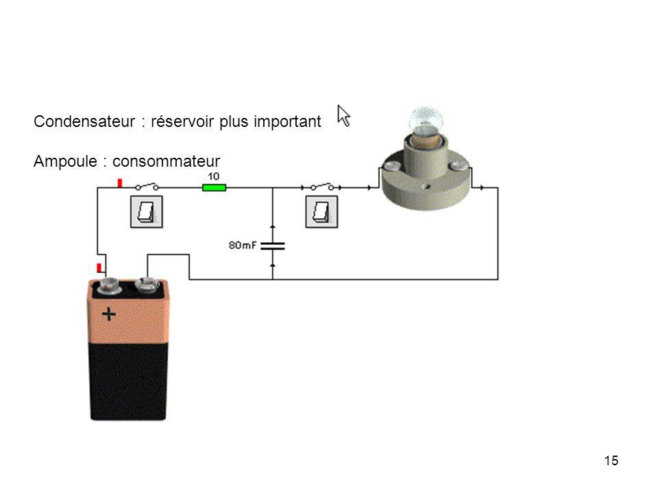 Condensateur : réservoir plus important