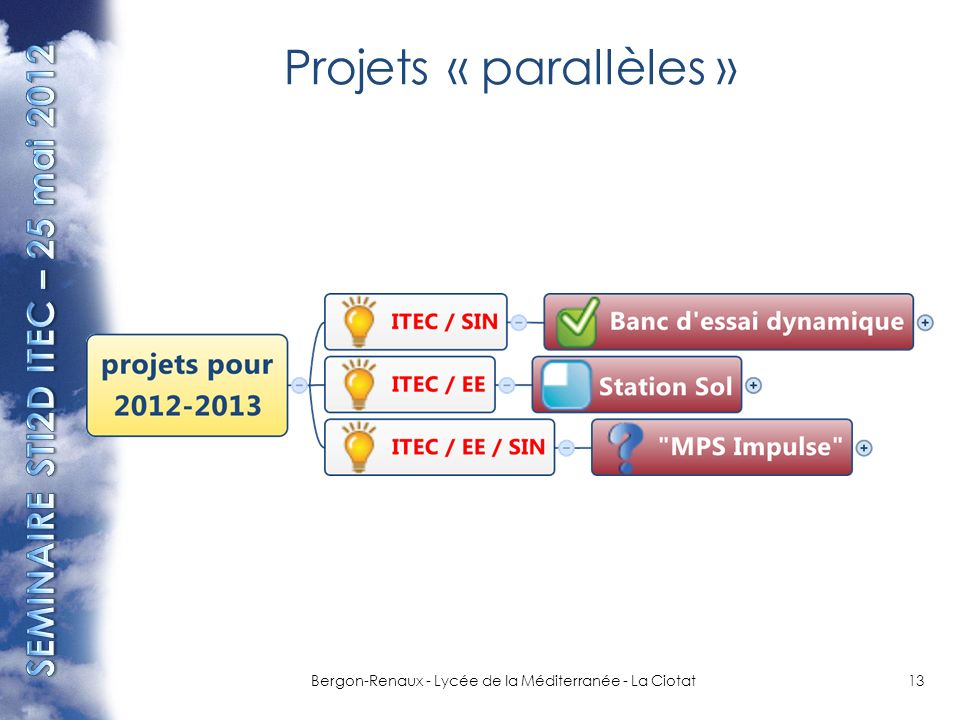 Projets « parallèles »