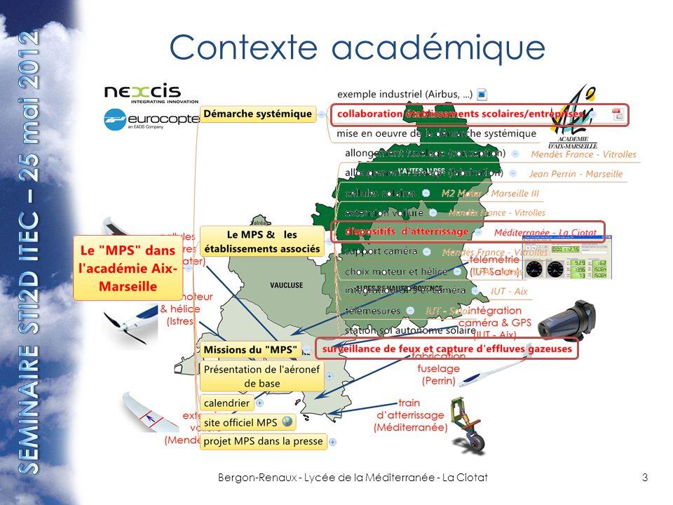 Contexte académique