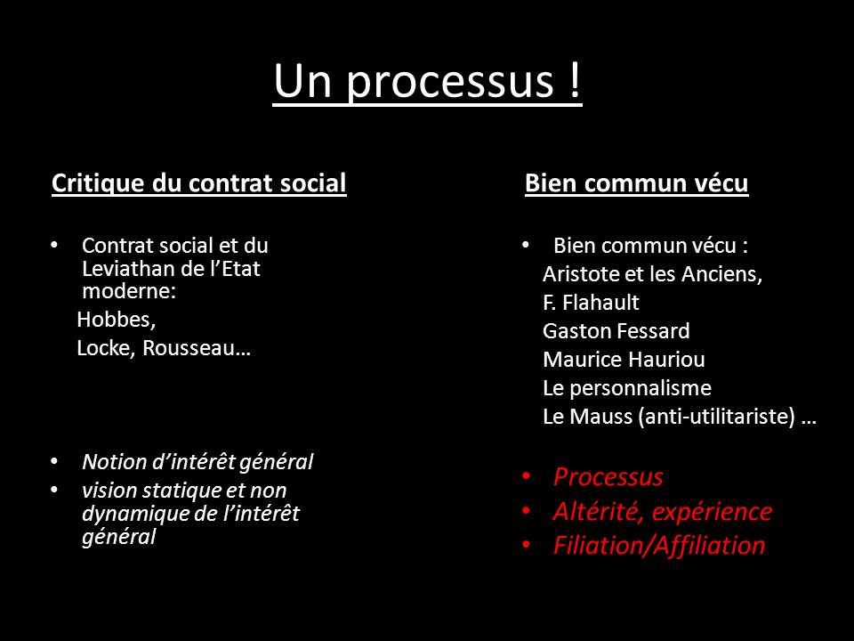 Un processus ! Critique du contrat social Bien commun vécu Processus