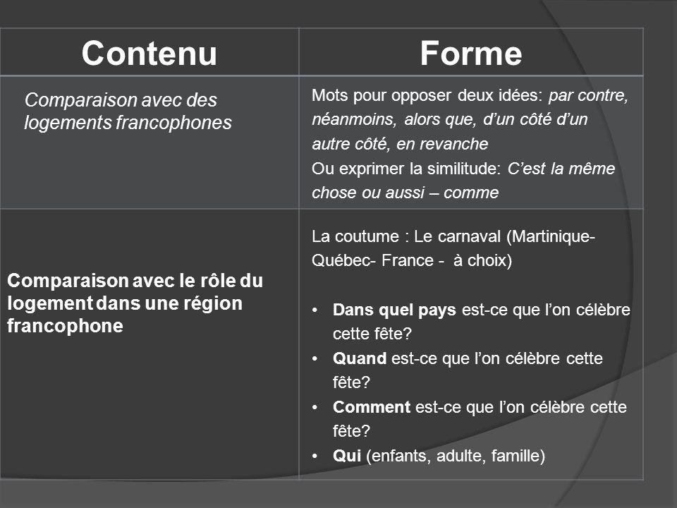Contenu Forme Comparaison avec des logements francophones