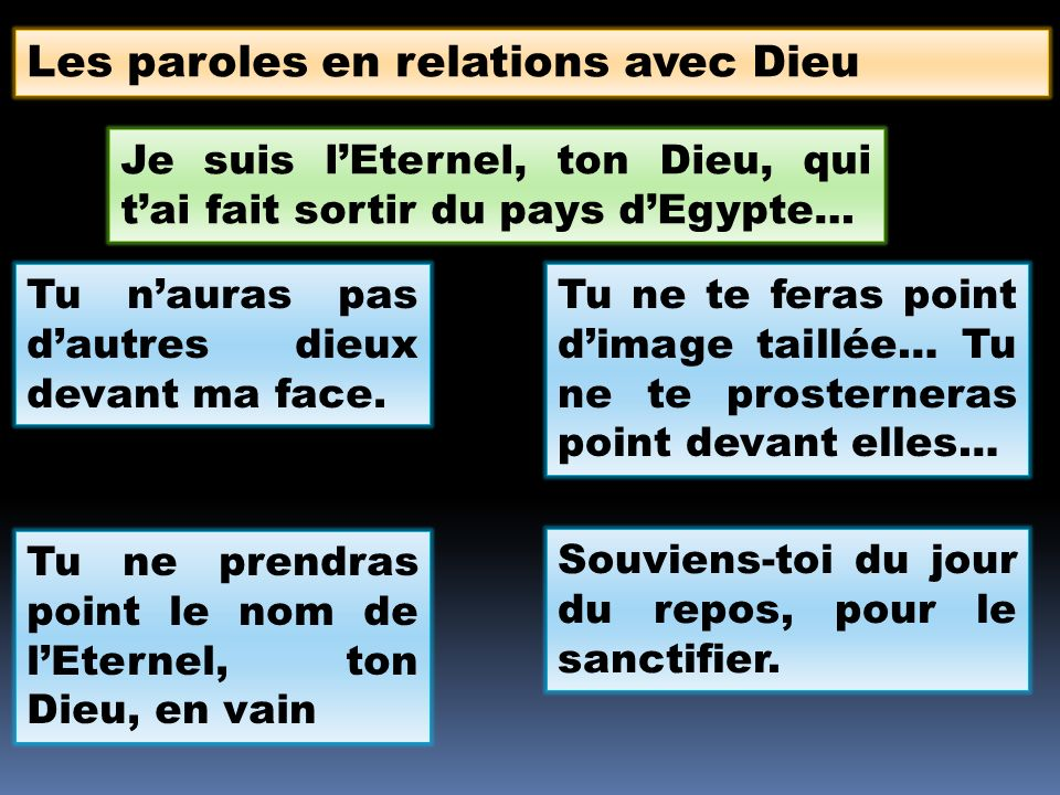 Les paroles en relations avec Dieu