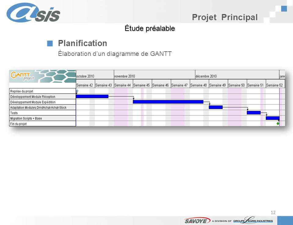 Projet Principal Planification Étude préalable