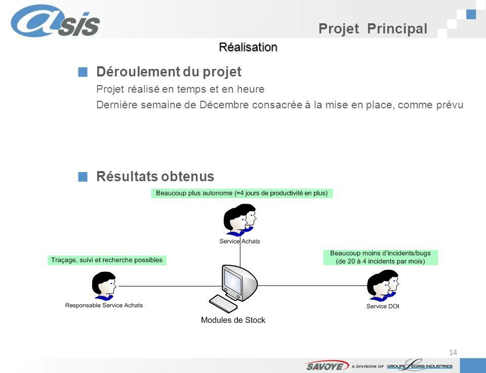 Projet Principal Déroulement du projet Résultats obtenus Réalisation