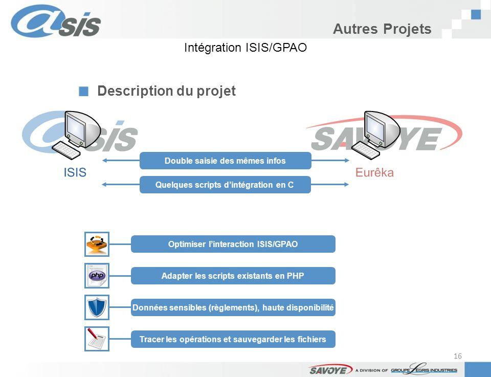 Autres Projets Description du projet Intégration ISIS/GPAO