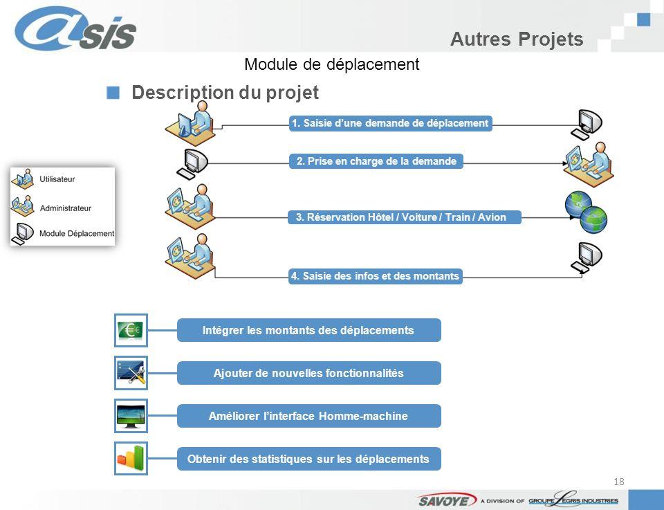 Autres Projets Description du projet Module de déplacement