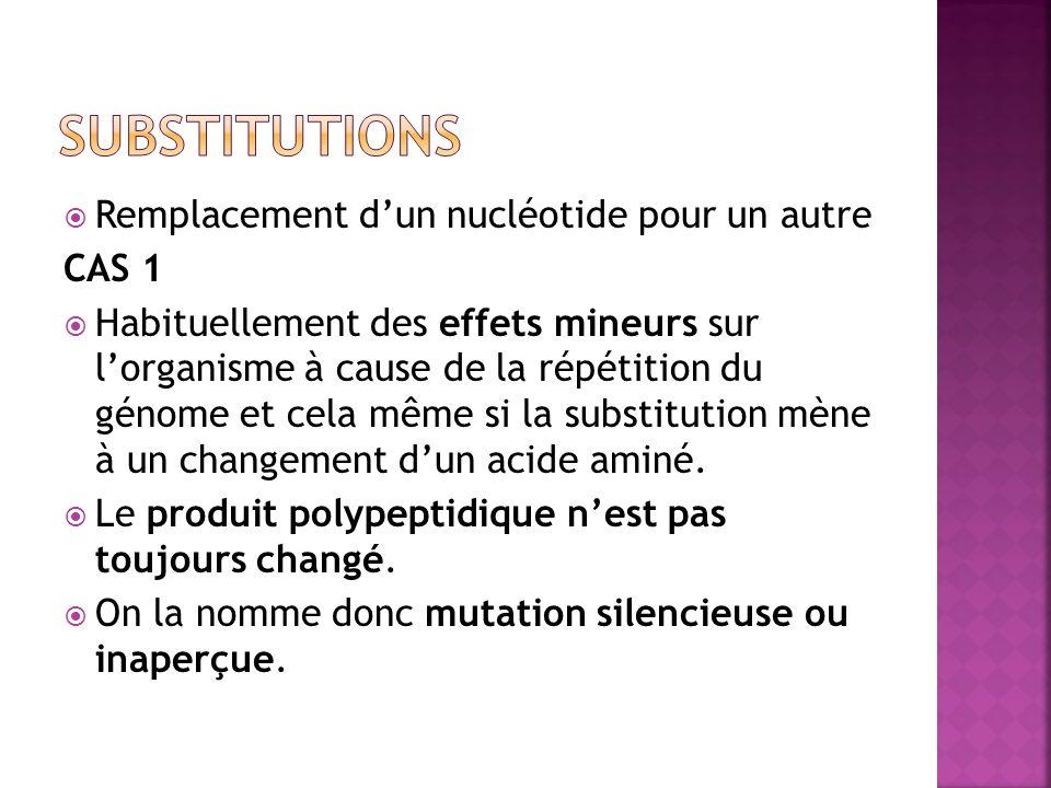 substitutions Remplacement d'un nucléotide pour un autre CAS 1