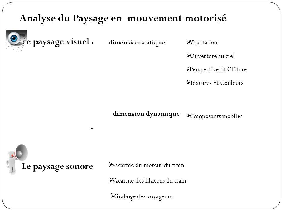 Analyse du Paysage en mouvement motorisé