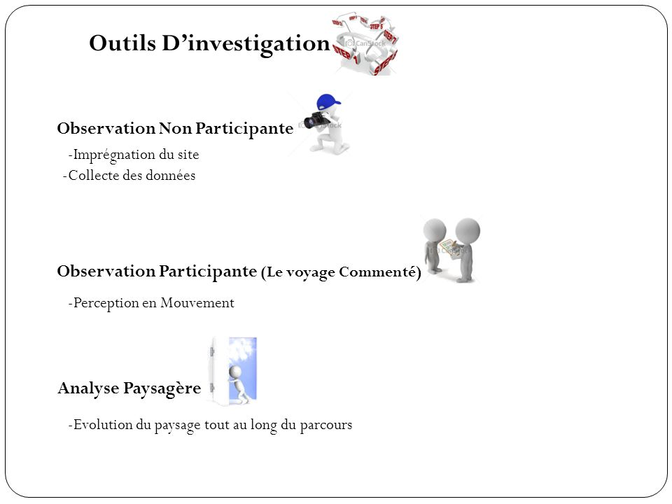 Outils D'investigation