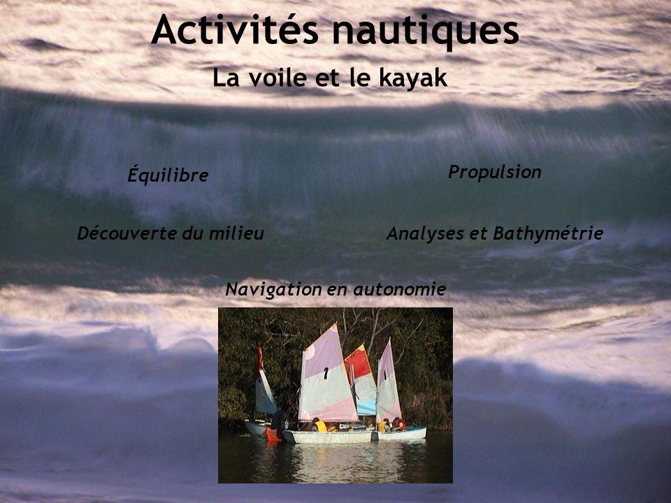 Analyses et Bathymétrie Navigation en autonomie
