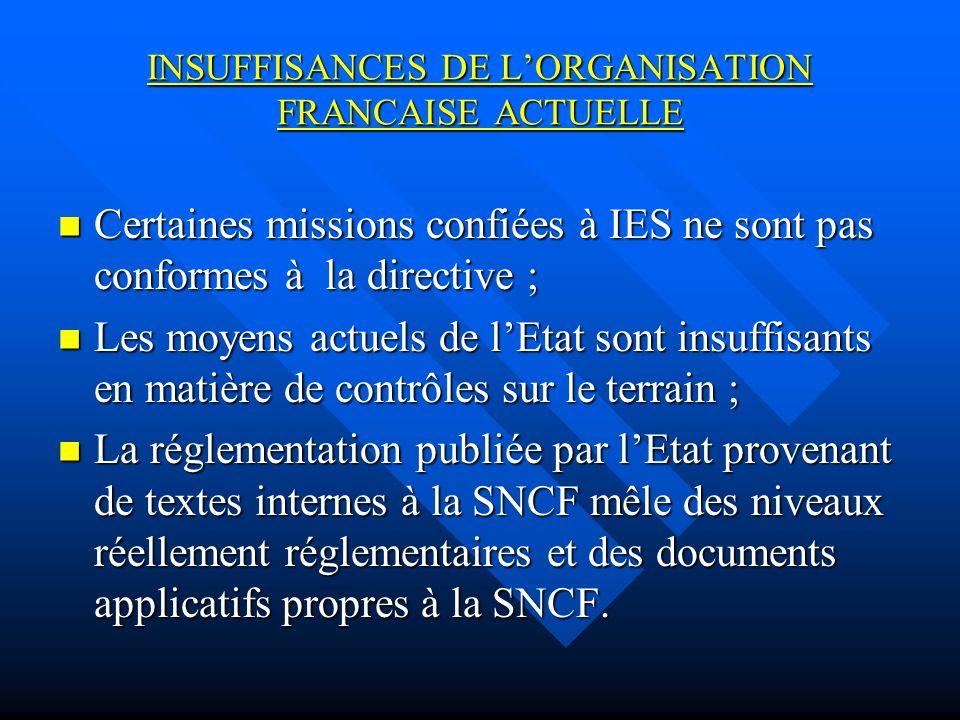 INSUFFISANCES DE L'ORGANISATION FRANCAISE ACTUELLE